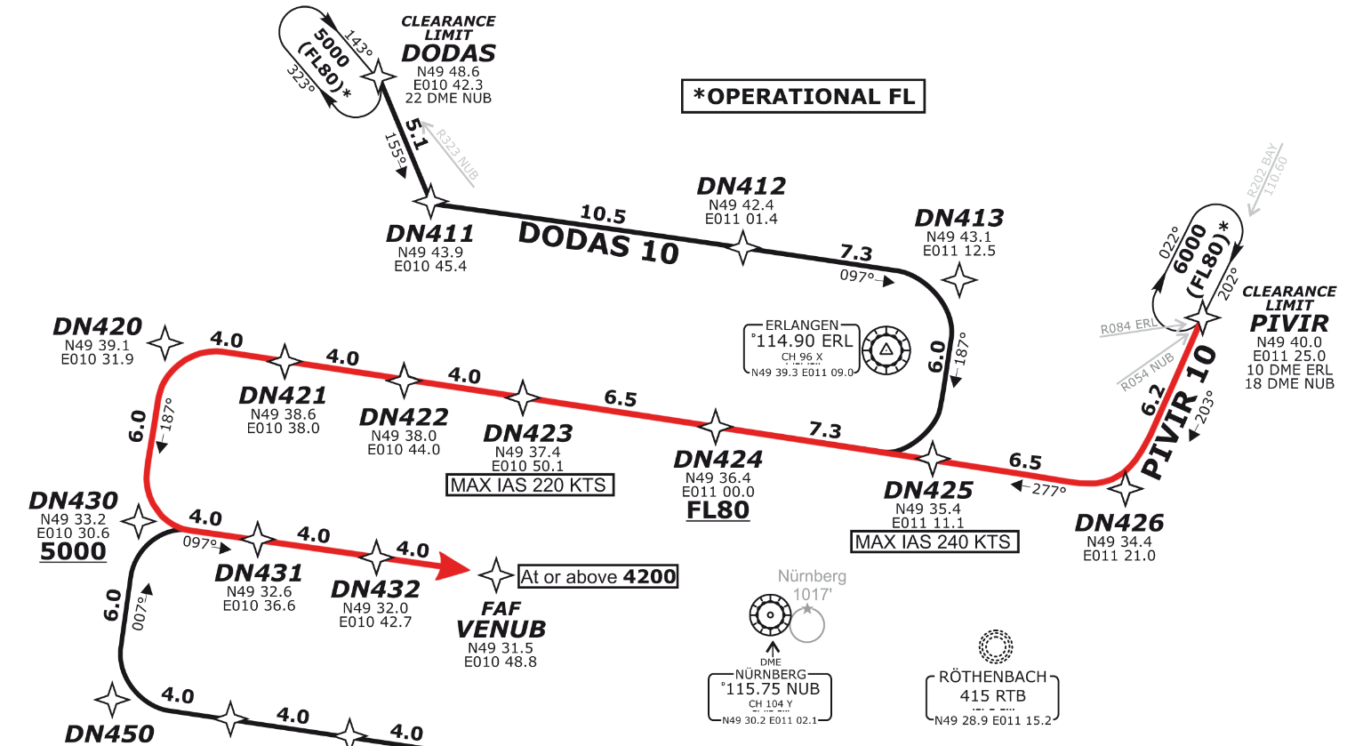 EDDN RNAV Transition RWY 10